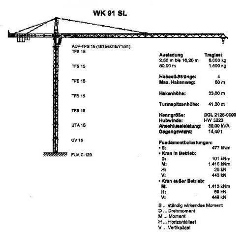 MAN Wolff 91SL kule vinç