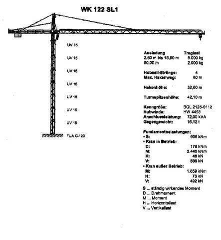 MAN Wolff 122SL kule vinç